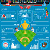 Baseball Infographics Elements Royalty Free Stock Photo