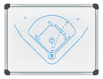 Baseball tactic on whiteboard Royalty Free Stock Image