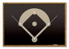 baseballblackboard Arkivbild