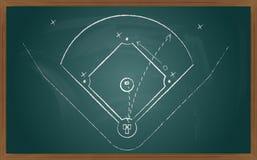 Baseballtaktik an Bord Stockfoto