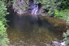 Basen woda zdjęcia stock