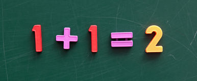 Basic arithmetic operations Royalty Free Stock Photography