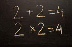 Basic Calculations Royalty Free Stock Image