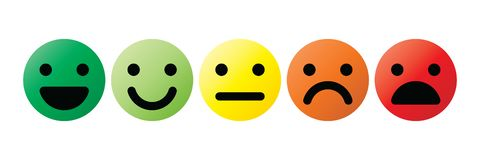 Basic emoticons set. Five facial expression of feedback scale - from positive to negative. Simple colored vector icons royalty free illustration