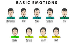 The basic human emotions. Cartoon character Stock Photos
