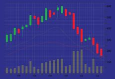 Candlestick Stock Chart. A candlestick stock chart on a blue background, with volume bars vector illustration
