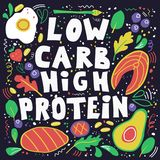 Low carb high protein. Keto diet food flat hand drawn vector illustration. 