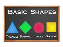 Basic shapes on blackboard. Basic shapes of square, circle, triangle and diamond on a blackboard isolated over a white background royalty free illustration
