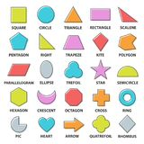 Basic shapes set. Geometric objects collection with names, mathematics study of shape, size, position of figures. Vector flat style cartoon illustration  on Stock Photography