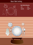 Basic table setting Stock Image