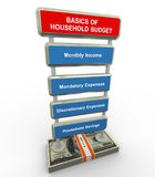 Basics of household budget. 3d render of household budget basics concept Stock Photography