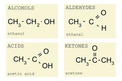 Basis chemie stock illustratie