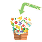 Basket with food and drink Royalty Free Stock Image