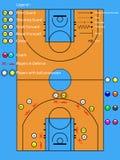 Basketbalhof Royalty-vrije Stock Afbeelding