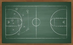 Basketbalhof aan boord Royalty-vrije Stock Foto