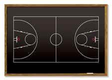 Basketball blackboard Royalty Free Stock Image