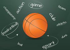 Basketball chalkboard Royalty Free Stock Photo
