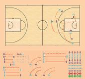 Basketball coaching board. Is used to organize game Royalty Free Stock Photo
