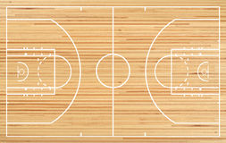 Basketball court. Floor plan on parquet background Stock Images