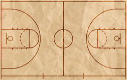 Basketball court. With lines on grunge paper Royalty Free Stock Image