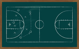 Basketball court on board Royalty Free Stock Photography