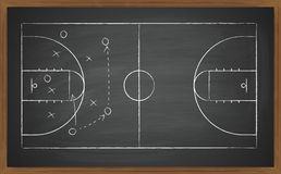 Basketball court on board Royalty Free Stock Photos