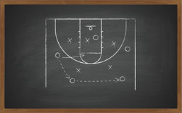 Basketball court on board stock illustration