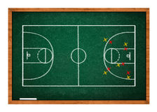 Basketball court on green chalkboard Stock Photography