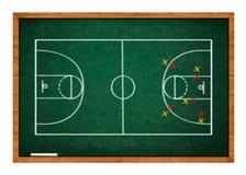 Basketball court on green chalkboard Stock Photography