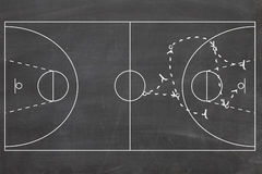 Basketball game plan Stock Photos