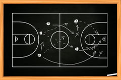 Basketball Game Strategy Royalty Free Stock Photography