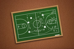 Basketball Game Strategy. Chalk board drawing of basketball game strategy on green blackboard over textured wall stock photography