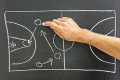 Basketball game strategy Royalty Free Stock Images