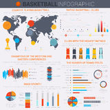 Basketball infochart or infographic template with segmented circle and linear Stock Photo