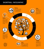 Basketball infographic for your design Stock Photography