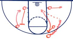 Basketball Pick and Roll Play stock photos