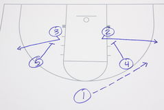 Basketball Play Diagam. Diagram of a basketball play drawn out on court model Stock Image