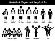 Basketball Players Team Cliparts Icons. A set of human pictogram representing basketball players sizes and position. Aside from that, we have the coach, manager Stock Image