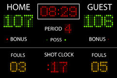 Basketball Scoreboard Royalty Free Stock Images