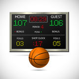Basketball and Scoreboard Royalty Free Stock Photos