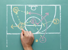 Basketball Strategy. Basketball Play Drawn on Green Chalk Board by Hand Stock Image