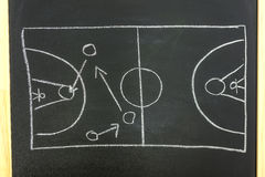 Basketball strategy. Top view of basketball field and game strategy drawn on black board Stock Images