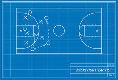 Basketball tactic on blueprint Royalty Free Stock Images