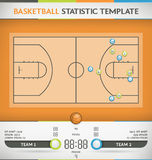 Basketball Tactic Royalty Free Stock Photography