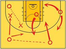 Basketball tactics. Illustration of basketball attacking  formation Royalty Free Stock Photography