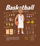 Basketball vector illustration Royalty Free Stock Photos
