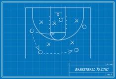 Basketballtaktik auf Plan Stockbilder