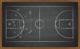 Basketdomstol ombord vektor illustrationer
