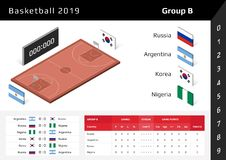 Basketkopp 2019 isometrisk domstol 3D Ställ in av nationsflaggagrupp B stock illustrationer