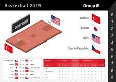 Basketkopp 2019 isometrisk domstol 3D Ställ in av nationsflaggagrupp E vektor illustrationer